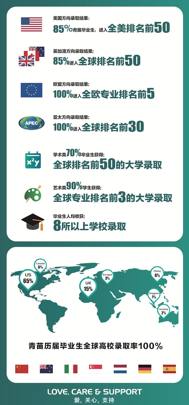 青苗国际双语学校